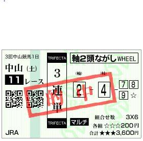 日経賞3連単