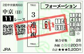 高松宮記念2