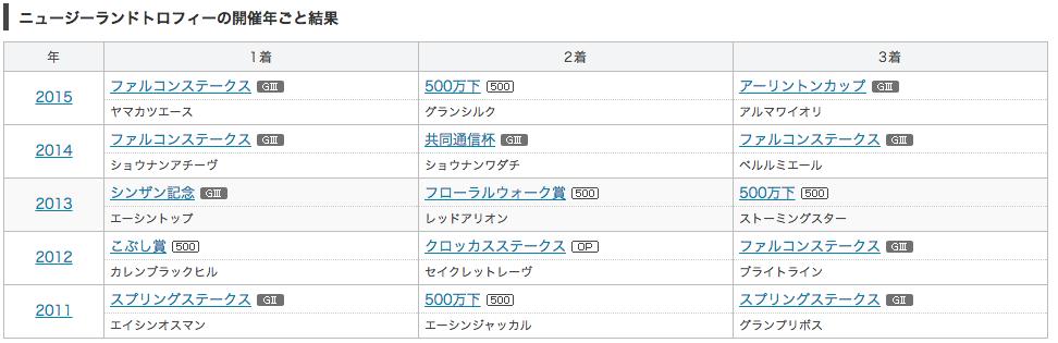 スクリーンショット 2016-04-09 0.56.32