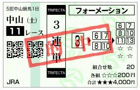 ステイヤーズステークス3連単_2016