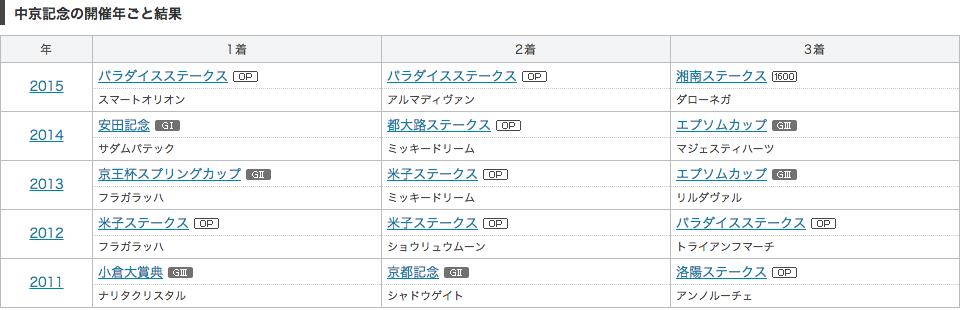 スクリーンショット 2016-07-22 0.57.34