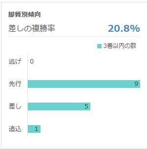 %e3%82%b7%e3%83%aa%e3%82%a6%e3%82%b9%e3%82%b9%e3%83%86%e3%83%bc%e3%82%af%e3%82%b9%e8%84%9a%e8%b3%aa