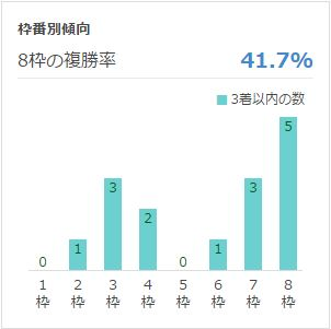 %e3%81%b5%e3%81%a1%e3%82%85%e3%81%86%e3%81%b2%e3%82%93%e3%81%b0%ef%bc%93