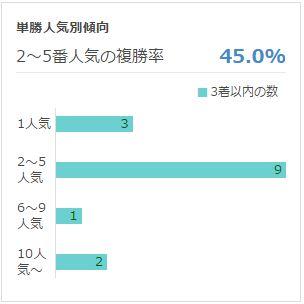 %e3%81%b5%e3%81%a1%e3%82%85%e3%81%86%e3%81%b2%e3%82%93%e3%81%b0%ef%bc%96