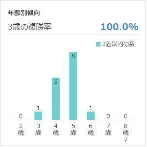 %e3%81%b5%e3%81%a1%e3%82%85%e3%81%86%e3%81%b2%e3%82%93%e3%81%b08