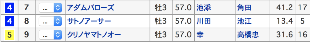 菊花賞2017強力データ