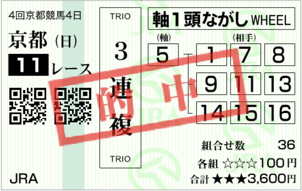 菊花賞2019秋華賞当たり馬券
